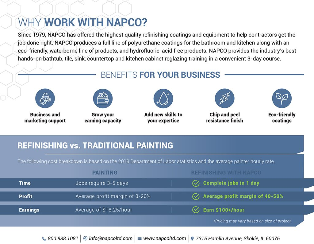 Expand Your Business with NAPCO