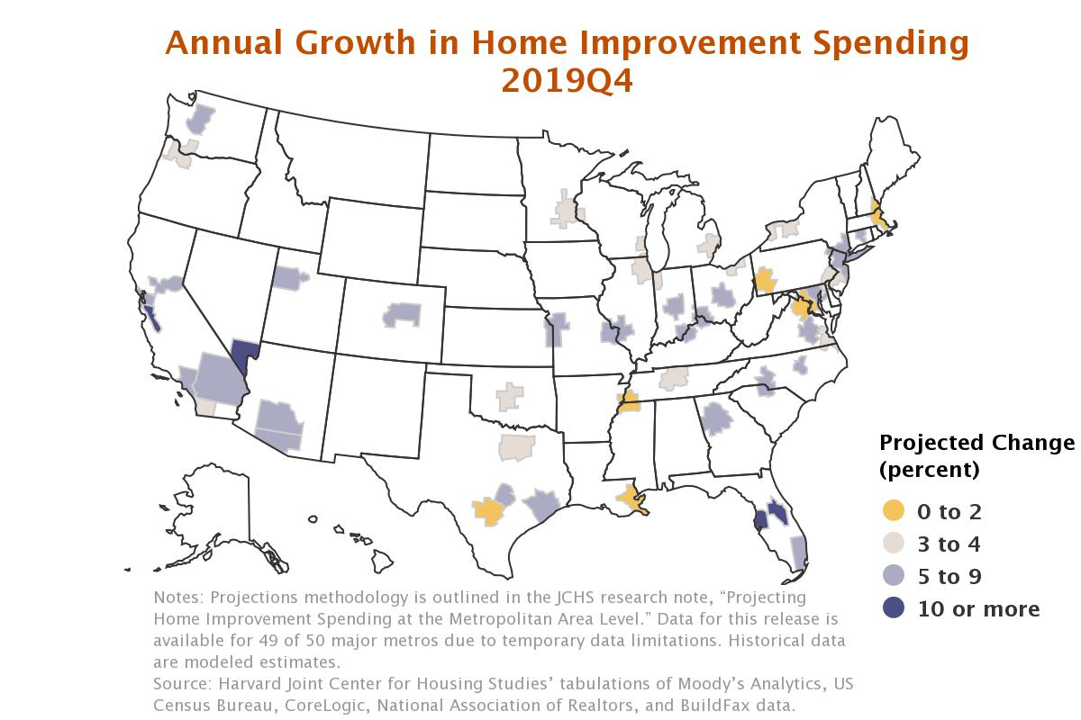 Annual Growth in Home Improvement Spending